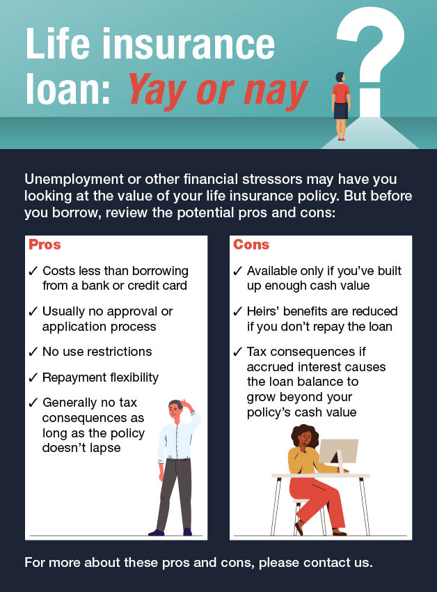 Life insurance loan: yah or nay